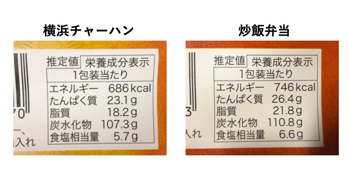 崎陽軒の「横浜チャーハン」と「炒飯弁当」の栄養成分表